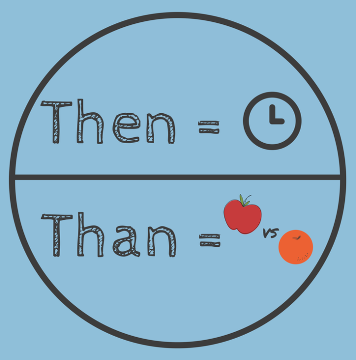 How to Remember Then vs Than: Then = Time / Than = Comparison