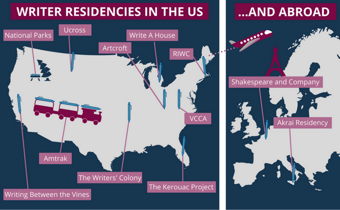 writer residency programs in the us and abroad