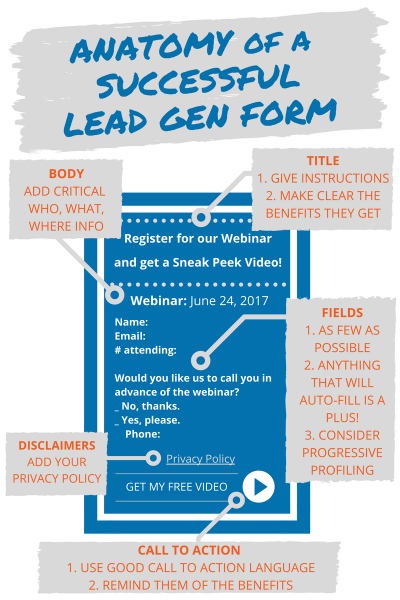 Anatomy of a successful lead generation form