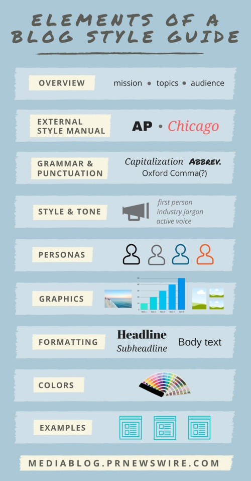 Blog Style Guide Infographic
