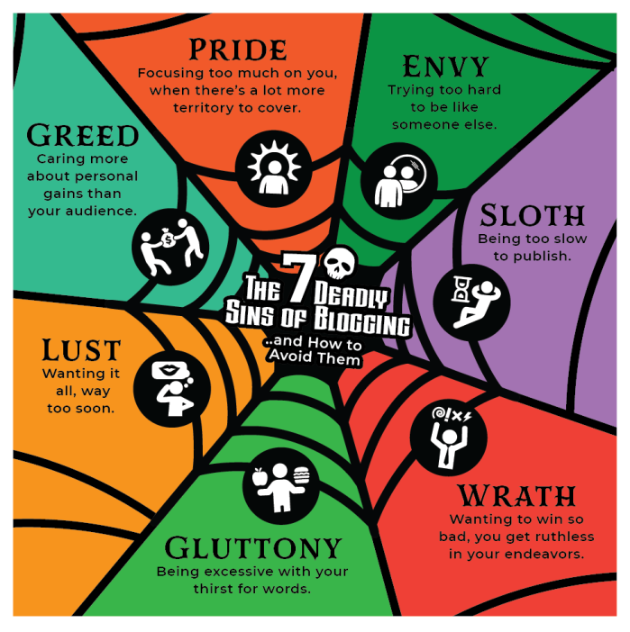 The 7 Deadly Sins of Blogging and How to Avoid Them - infographic