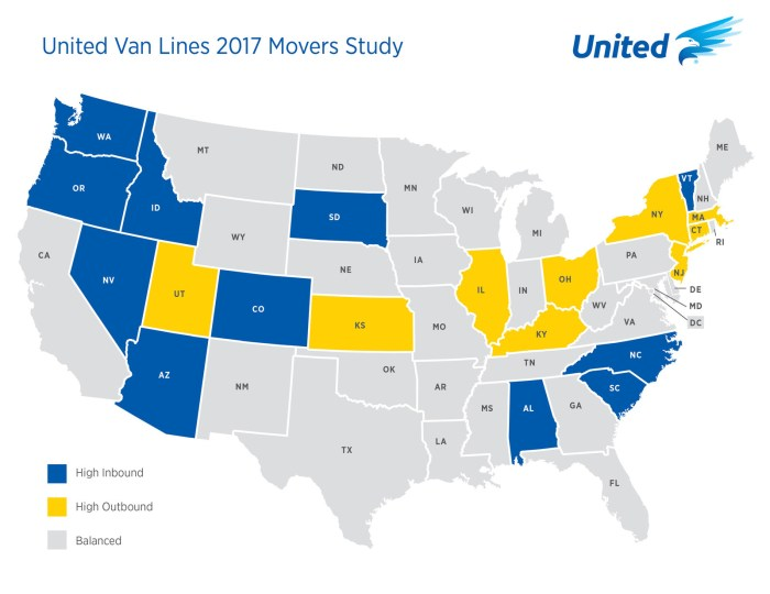 United Van Lines Migration Map