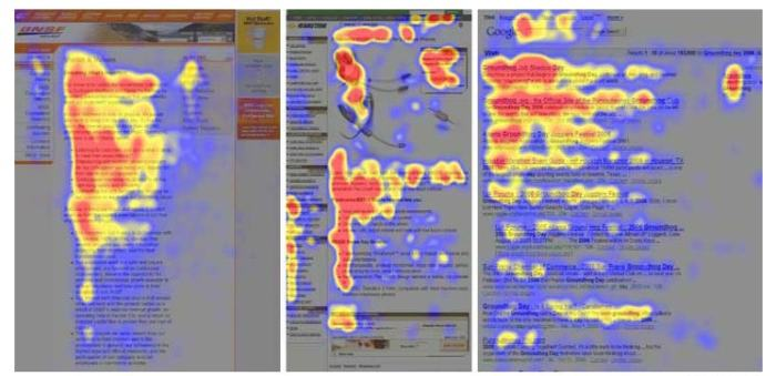 Nielsen Norman Group eye-tracking study; F-shaped scanning pattern