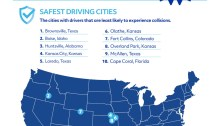 Allstate 2019 Best Drivers Top Cities Infographic