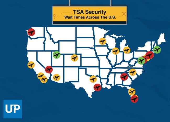 TSA Security Wait Times in the US