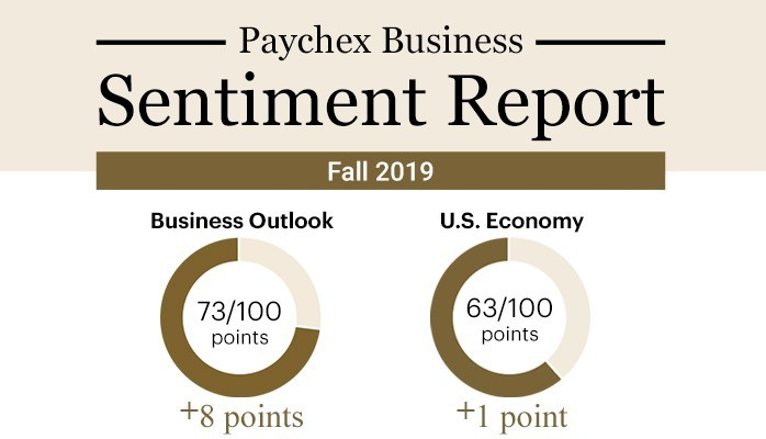 Paychex Business Sentiment Report Fall 2019 infographic