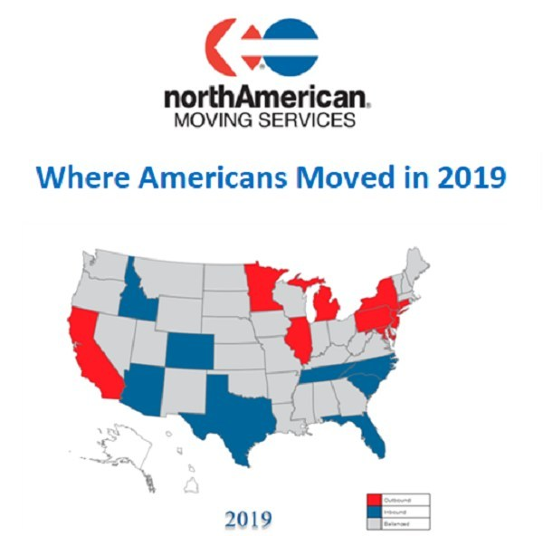 "North American Van Lines ""Where Americans Moved in 2019"" Infographic"