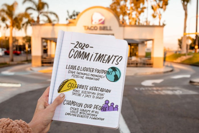 On PR Newswire - Jan 17 2020 - Taco Bell 2020 Purpose Commitments