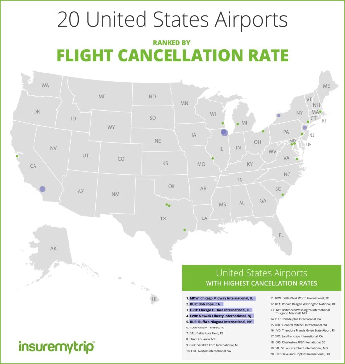 InsureMyTrip -- 20 United States Airports Ranked by Flight Cancellation Rate infographic