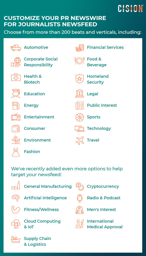 PR Newswire for Journalists - Industry and Subject codes graphic