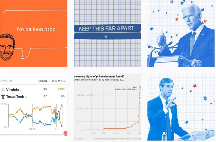 Political Blogs We Love - @fivethirtyeight on Instagram
