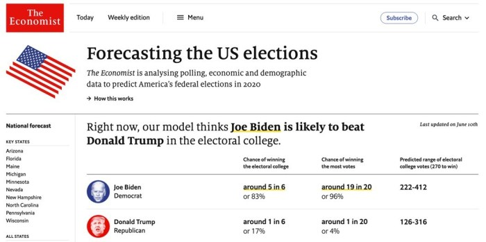 The Economist Forecasting the US Elections screenshot