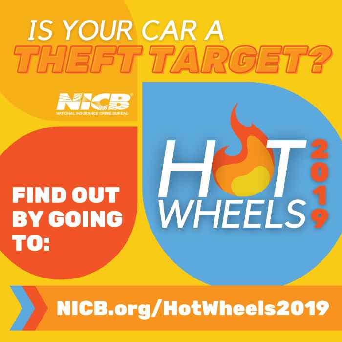 NICB Hot Wheels report graphic